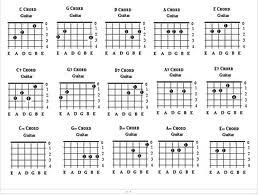 prontuario accordi chitarra